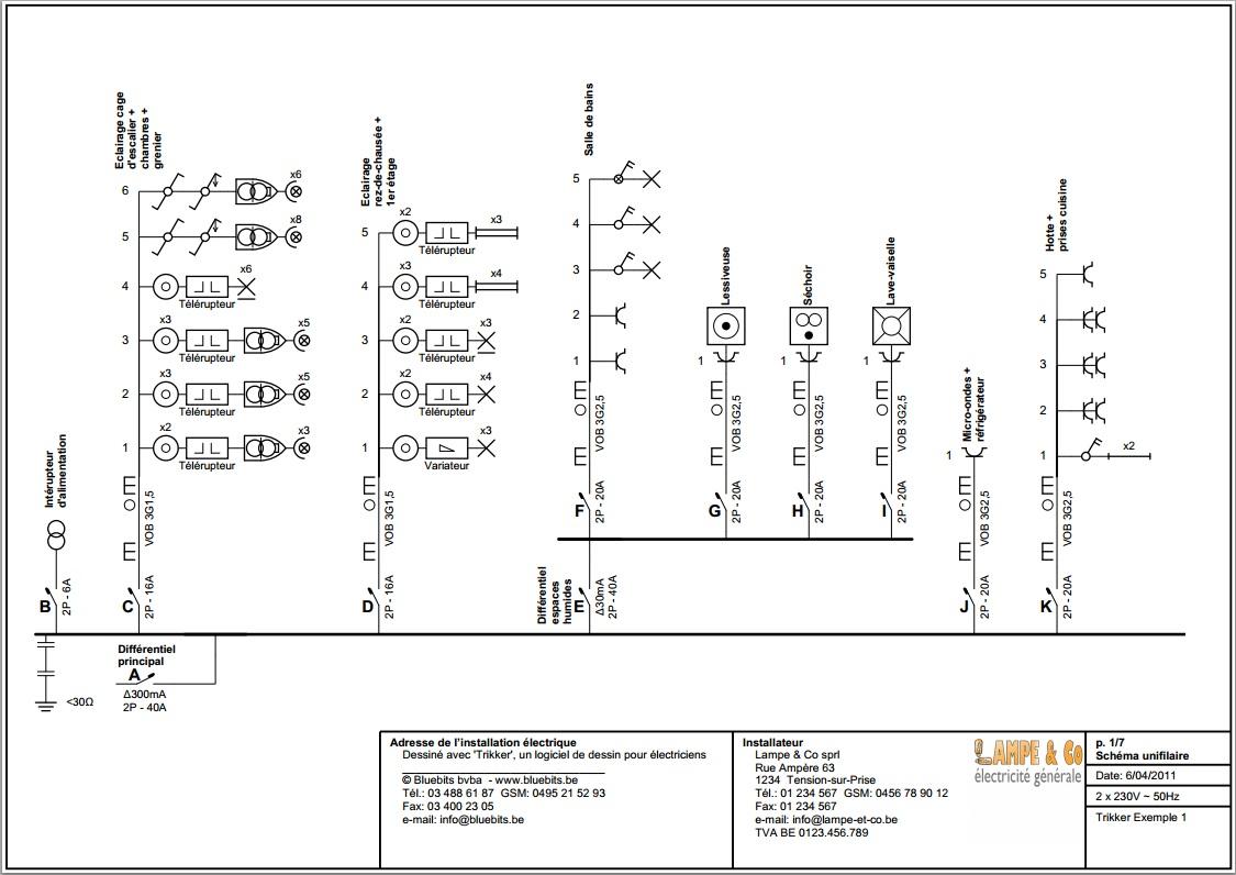 Controle elektrische installatie bij verkoop